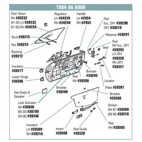 1994 corvette door diagram 1994 database wiring diagram schematics 10402 1994