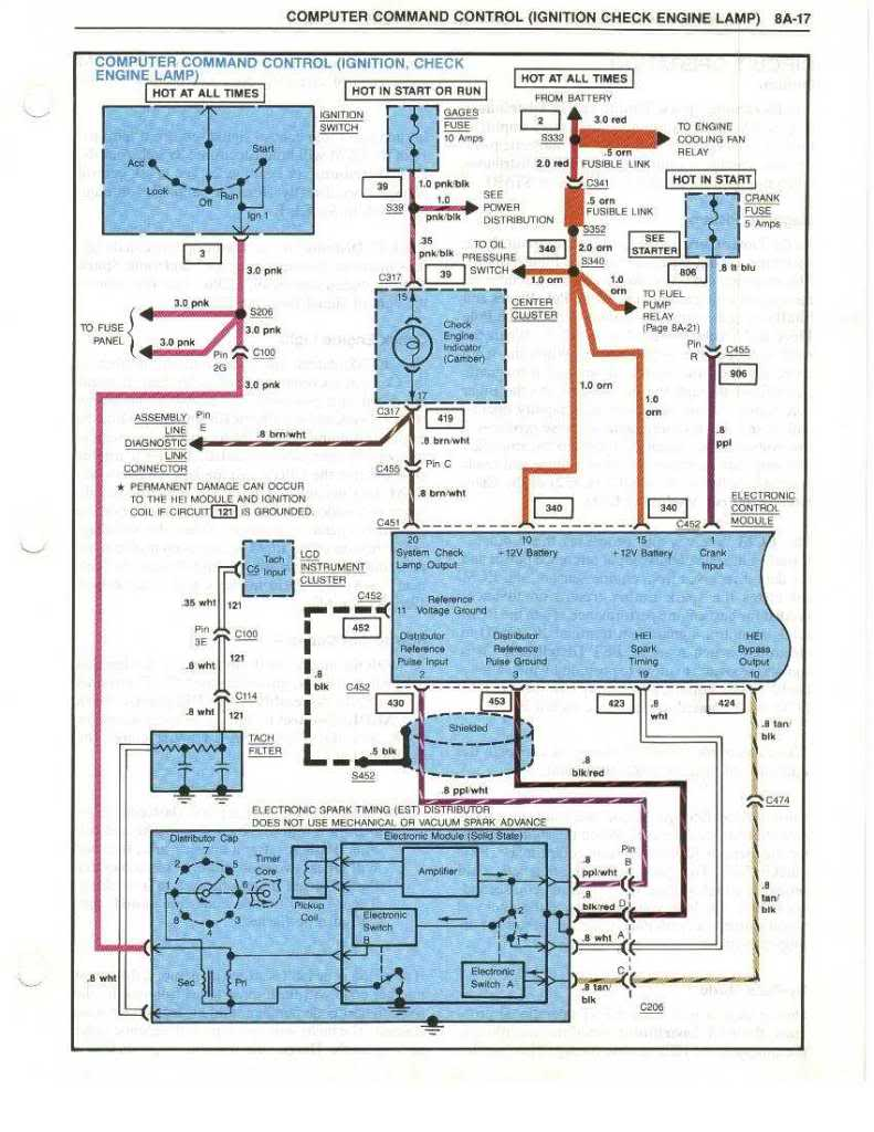 Got A Cross Fire Corvette Grumpys Performance Garage Dodge 4500 Ecm Wiring Diagram Img