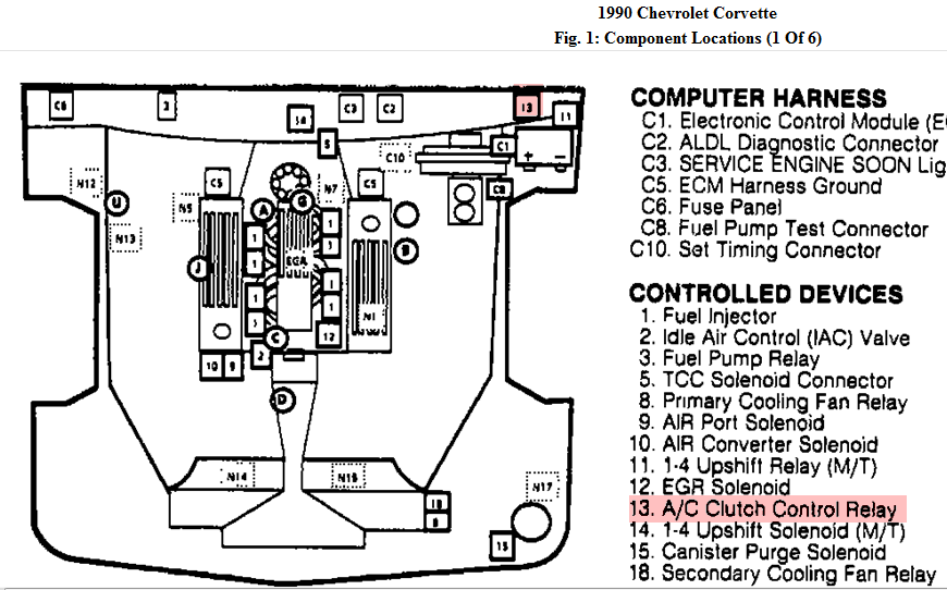 1990 corvette fuse box location 1990 wiring diagrams