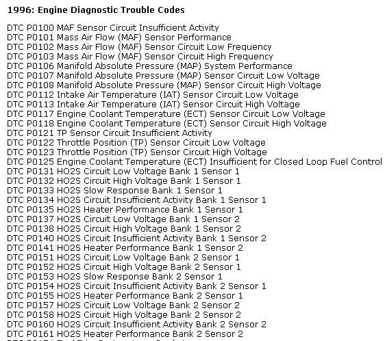 C4 C5 Corvette Trouble Codes Grumpys Performance Garage