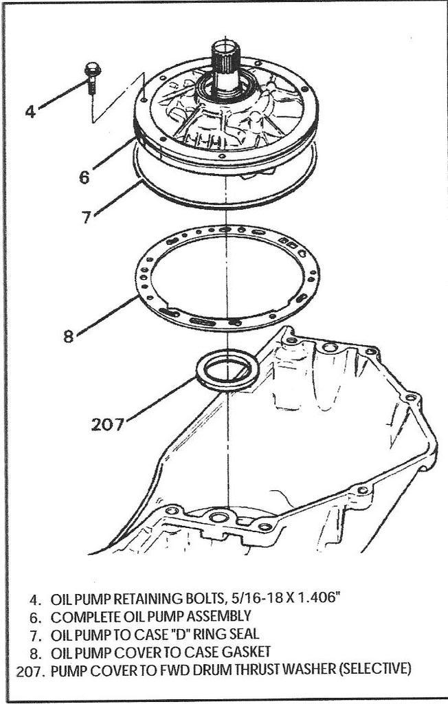 Th350 Wiring Diagram