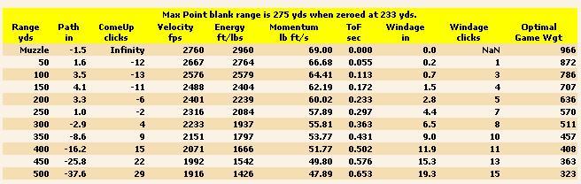 7mm load for elk - 24hourcampfire