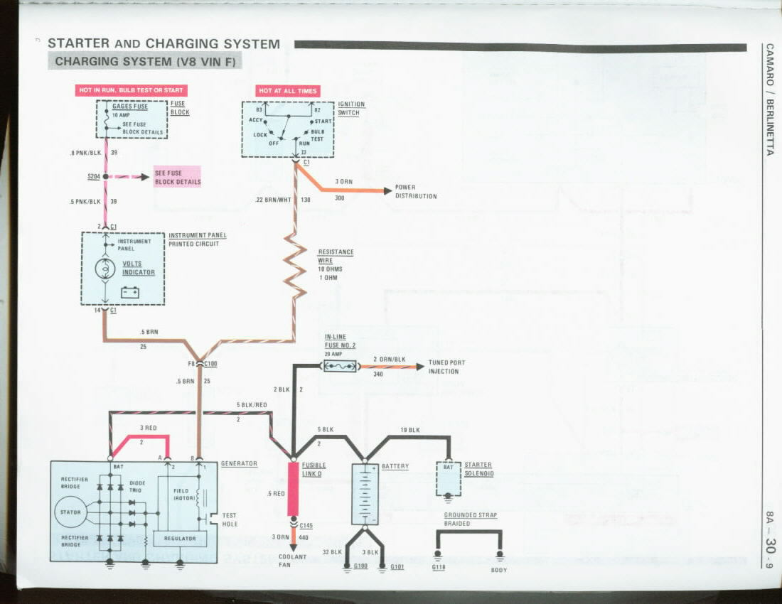 Ignition Wiring Diagram For 86 Camaro Schematics Diagrams 1973 Harness Testing An Alternator Grumpys Performance Garage 1986