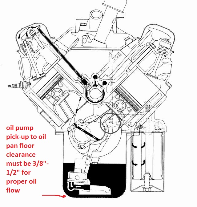 Installing An Oil Pump Pick Up Tube on 5 7 hemi engine parts schematic