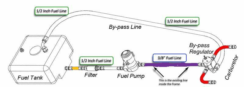 Drawing Fuel System02a component selection & design for 500 hp fuel system page 2 fuel line diagram at eliteediting.co