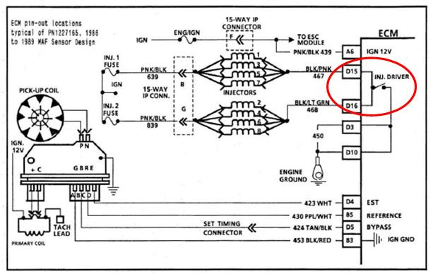 1982 corvette ecm wiring diagram 89 corvette ecm pinout 89 corvette fuel injection wiring harness painless tpi