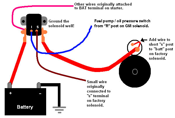 series ii 3800 swap questions grumpys performance garage 1953 ford 9n wiring diagram with alternator ford solenoid wiring diagram with gm #12