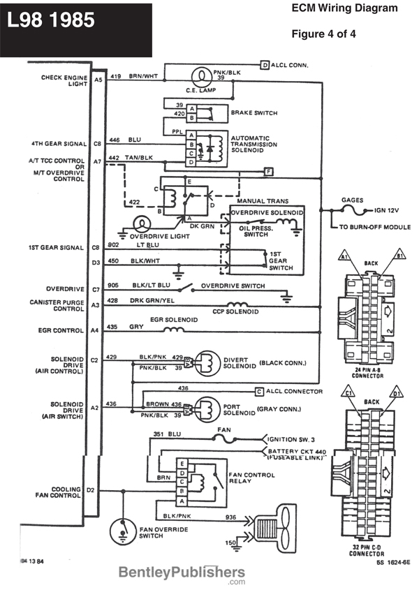 1994 s10 fuse box diagram for a pickup s10 fuse box diagram