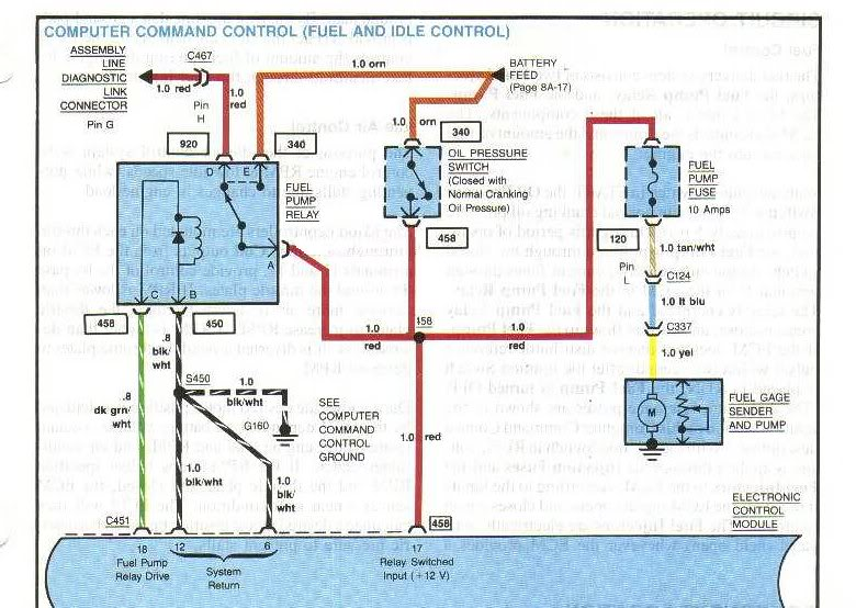 Pump1 handy fuel system trouble shooting flow chart & info grumpys Fuel Injector Schematic at bakdesigns.co