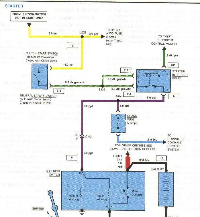 1986 Corvette Vats Wiring Diagram - Trusted Wiring Diagram •