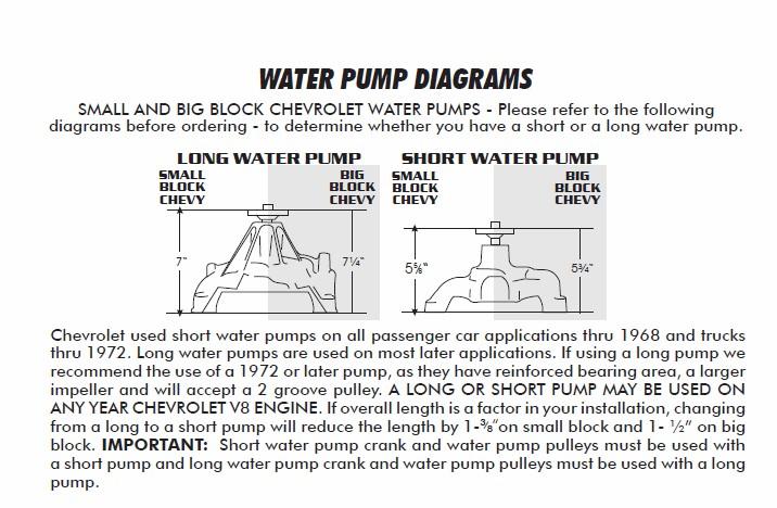 engine water pumps grumpys performance garage rh garage grumpysperformance com gm 2.4 water pump replacement gm 3.6 water pump replacement