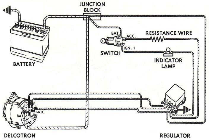 testing an alternator | Grumpys Performance Garage