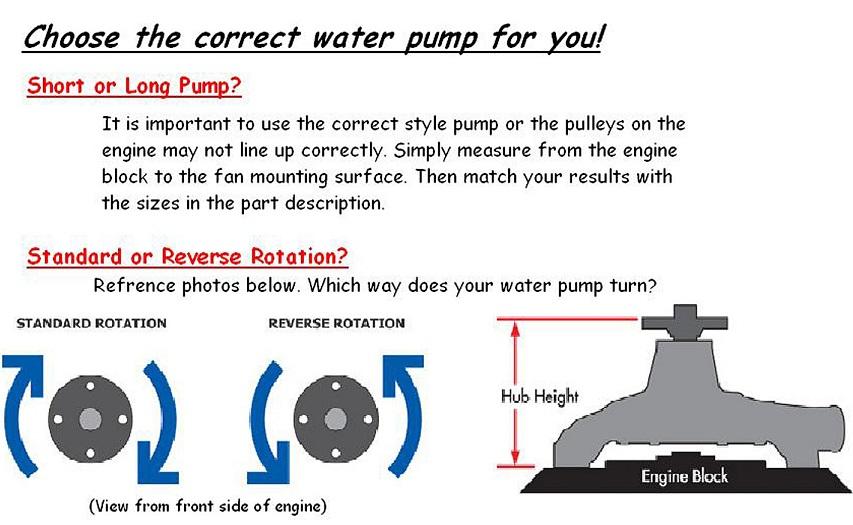 engine water pumps grumpys performance garage rh garage grumpysperformance com gm 3.6 water pump replacement gm 3.1 water pump replacement