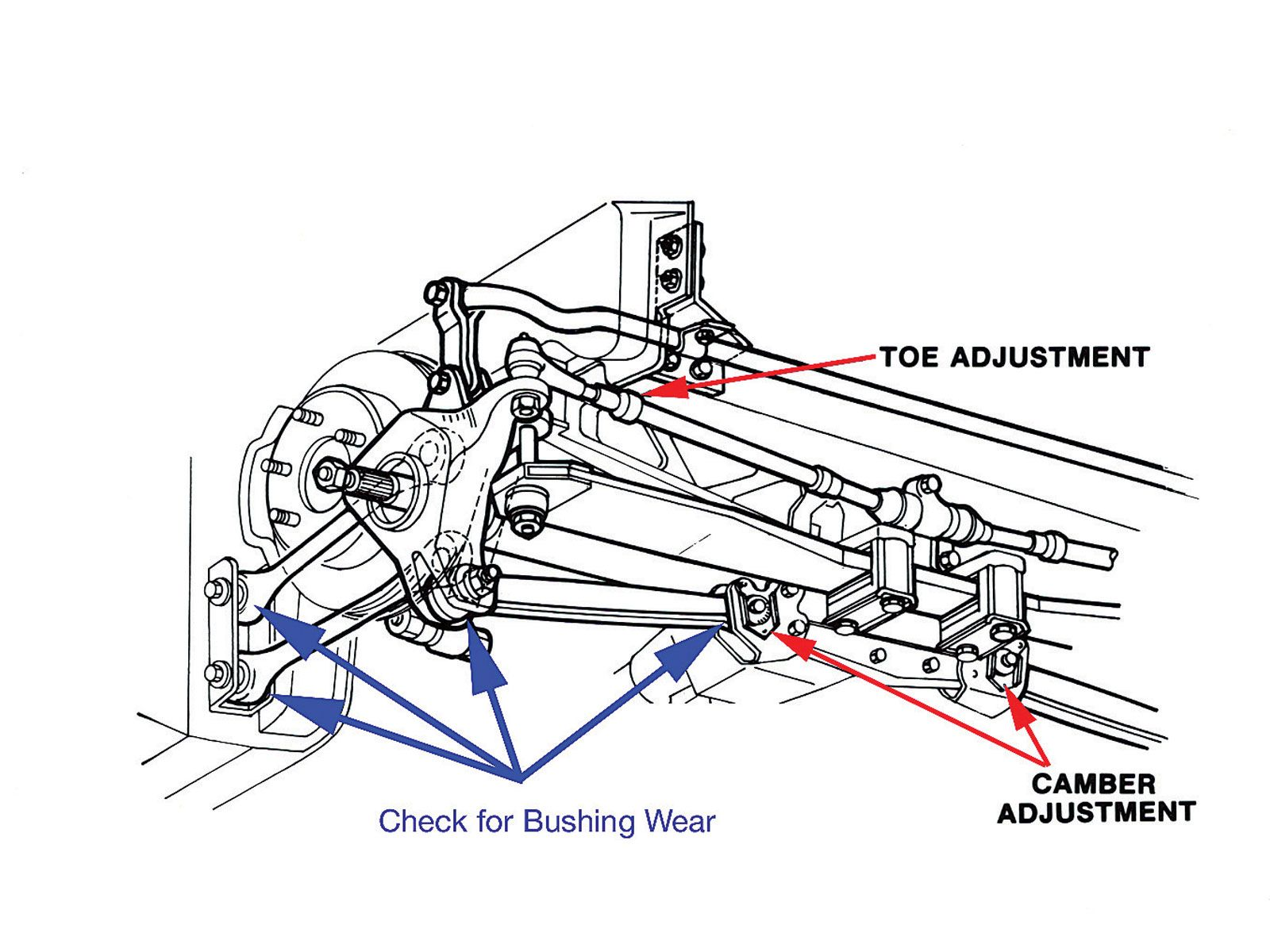 87 Corvette Chassis Wiring Diagram - Car Wiring Diagrams Explained •