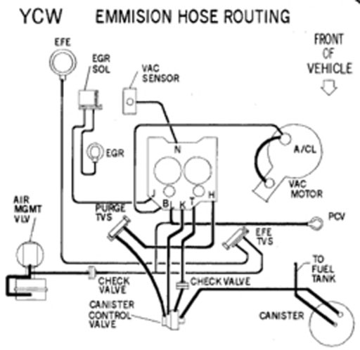 C3 Amp C4 Corvette Vacuum Diagrams Grumpys Performance Garage