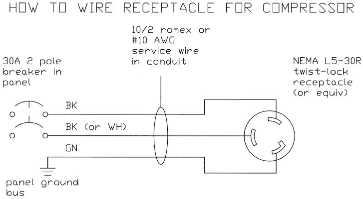 compressorreceptcal wiring a typical 220volt 30 amp air compressor grumpys husky air compressor wiring diagram at edmiracle.co