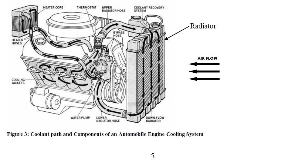 350 chevy cooling system diagram 350 free engine image for user manual