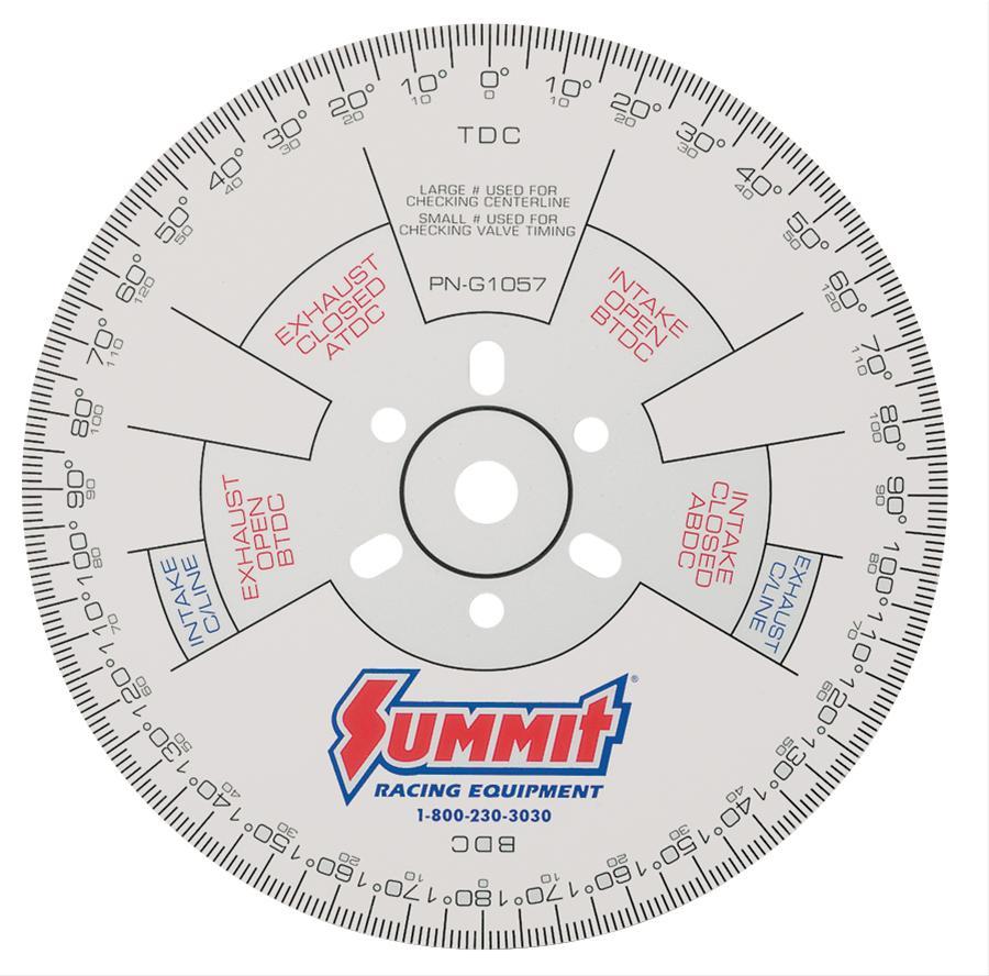 Zany image with regard to printable degree wheel