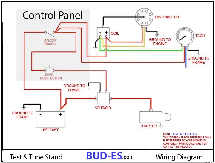 egs11 engine stand wiring diagram diagram wiring diagrams for diy car  at alyssarenee.co