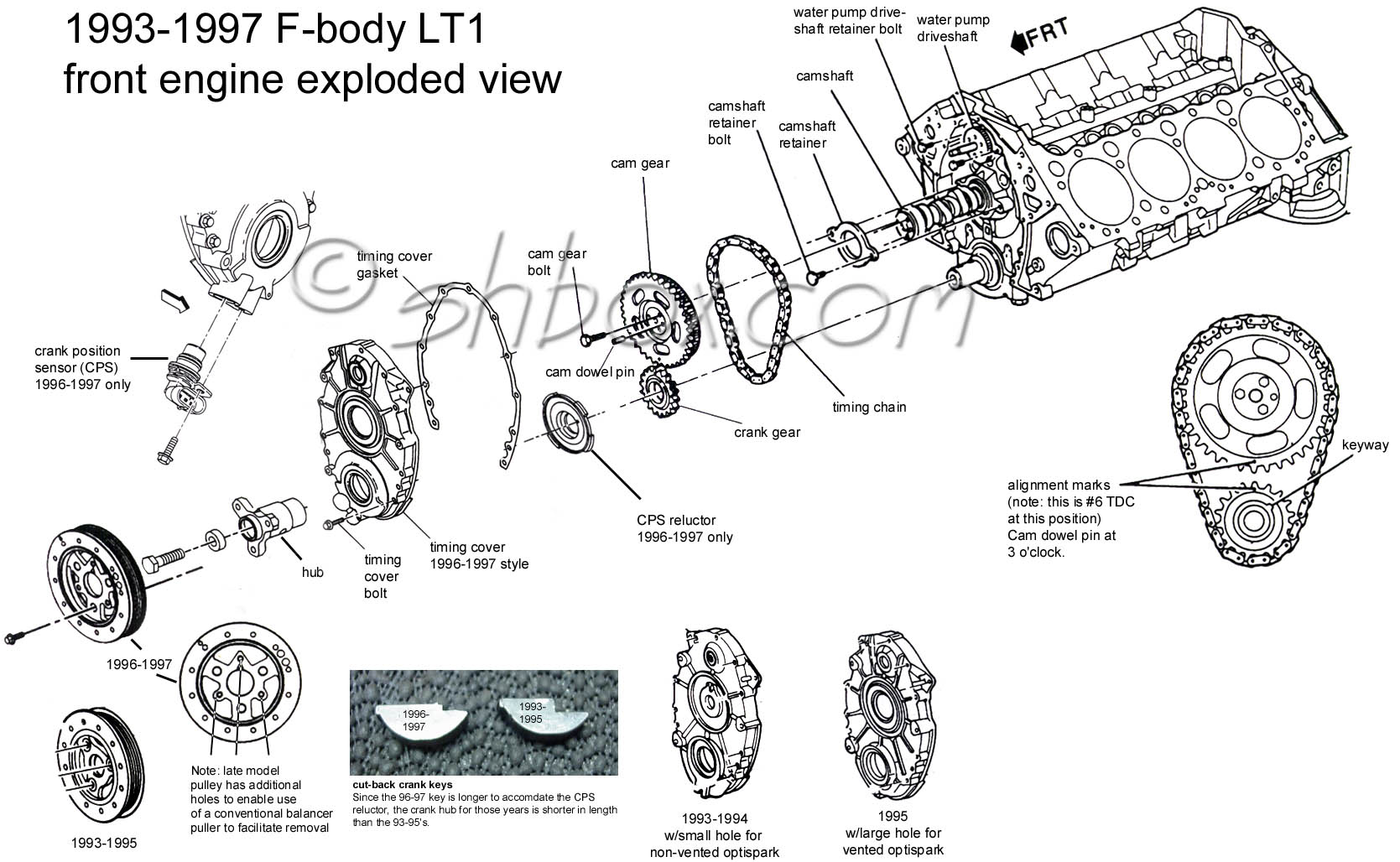 enginefrontdiagram optispark ignition info grumpys performance garage lt1 optispark wiring diagram at bayanpartner.co