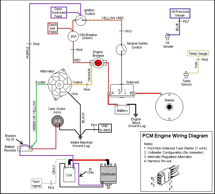 enginewiring84 engine test run stand grumpys performance garage engine stand wiring diagram at n-0.co