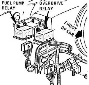 replacing a c 4 fuel pump grumpys performance garage rh garage grumpysperformance com 1982 Corvette Fuel Pump Replacement 1982 corvette fuel pump fuse location