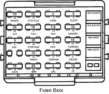1990 corvette fuse box schematic wiring diagram 03 Explorer Fuse Box Diagram