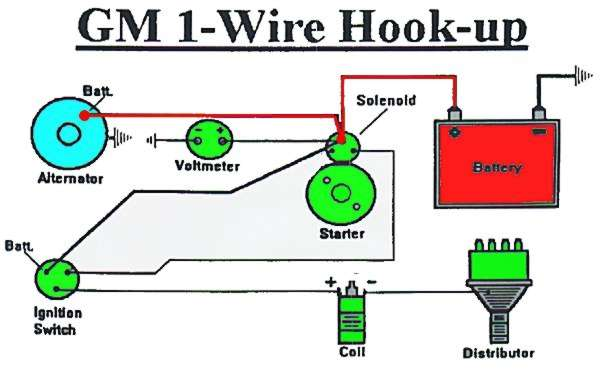 gm1 wiring diagram for gm one wire alternator the wiring diagram One Wire Alternator Installation at gsmportal.co