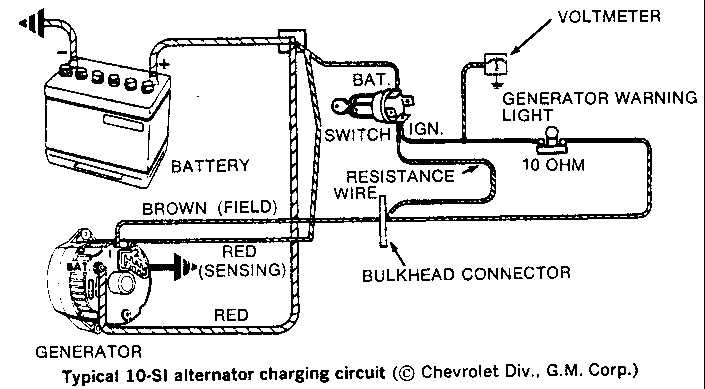 gm2 gm solenoid wiring diagram gmc wiring diagrams for diy car repairs ford 3 wire alternator wiring diagram at virtualis.co