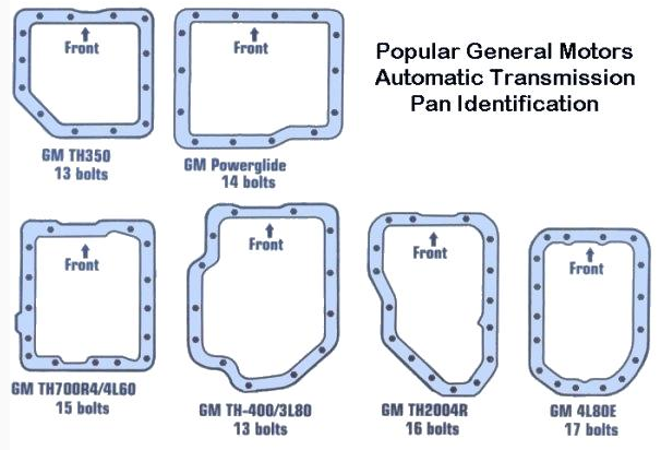 Selecting a torque converter stall speed grumpys performance garage img fandeluxe Gallery