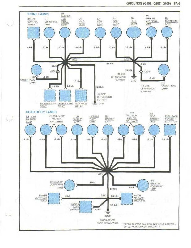 grounds1 handy fuel system trouble shooting flow chart & info grumpys Fuel Injector Schematic at bakdesigns.co