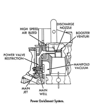 Generac Engine Diagram furthermore Walbro Carburetor Rebuild Kit moreover Stihl Chainsaw Parts Diagram Moreover together with Rochester Carburetor Filter further Stihl Chainsaw Parts Diagram Moreover. on generac 4000xl wiring diagram