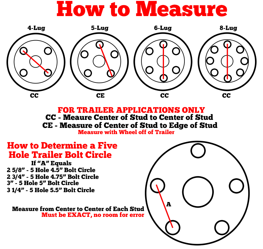 Tractor Wheel Bolt Patterns : Wheel bolt pattern cross reference database and conversion