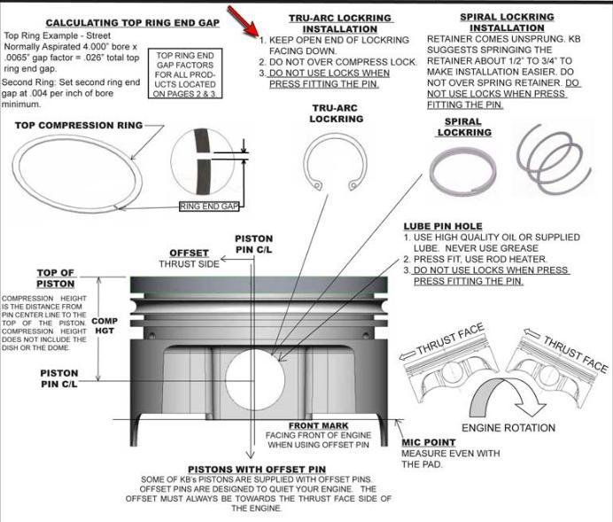 Bearing Puller Nexus : Wrist pin engine diagram free download wiring diagrams