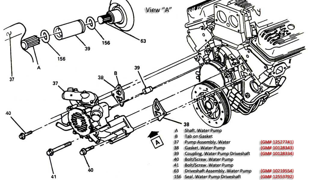 Cooling Off That C4 Corvette on 1995 ford f 350 cooling system hose diagram