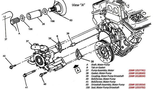 lt1 reverse flow engine coolant  lt1  free engine image
