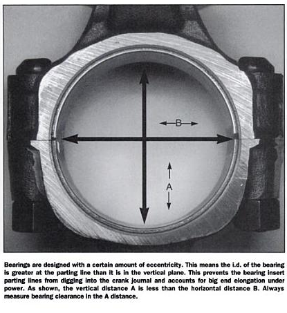 how to read bearing sizes