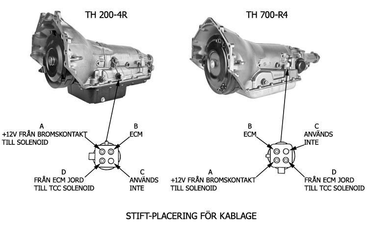 Chevy 700r4 Transmission Wiring Diagram in addition 700r4 Transmission For 82 Corvette as well RepairGuideContent besides 4l60e  ponents Diagram as well Identifying A 700r4. on 200 4l80e transmission wiring diagram