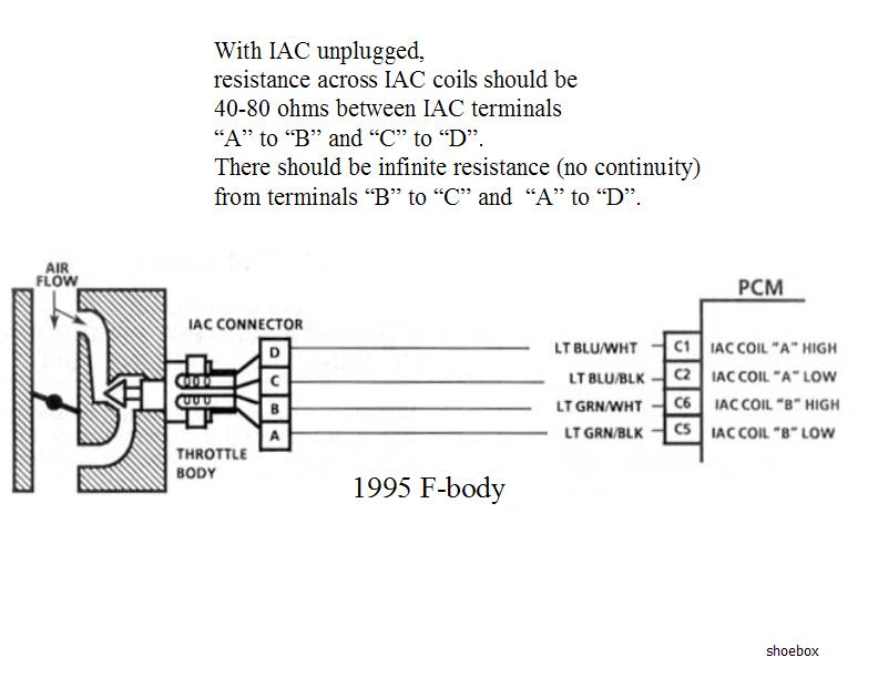 iac2 adjusting your tps and iac grumpys performance garage 1995 Dodge Ram 1500 Wiring Diagram at virtualis.co