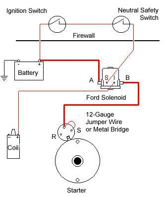 installing a remote ford solenoid chevy starter grumpys rh garage grumpysperformance com how to wire a starter chevy 350 wiring diagram for a 350 chevy starter