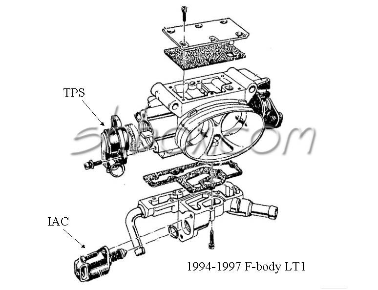 Tpi Throttle Body Diagram