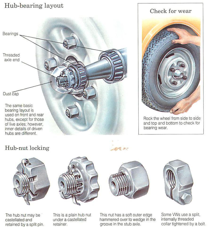 car bearings. [ img] car bearings 1